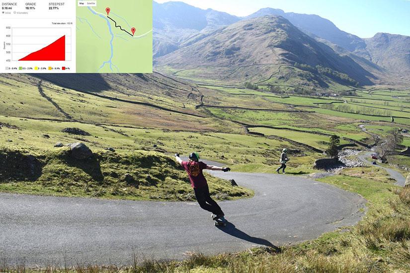 Skate-To-Escape's-Double-Trouble-Langdales,-25%-Boulders